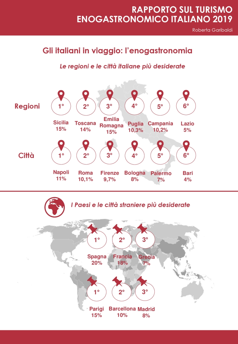 Infografica Rapporto turismo enogastronomico 02.jpg